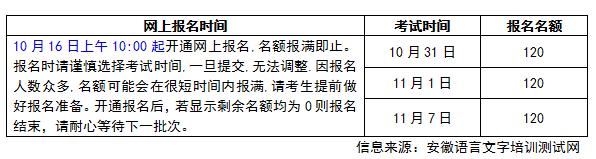 黄山市测试站2020年下半年第二轮社会人员普通话测试工作安排